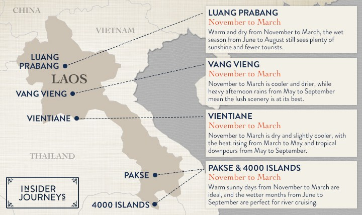 best-time-to-visit-laos-6